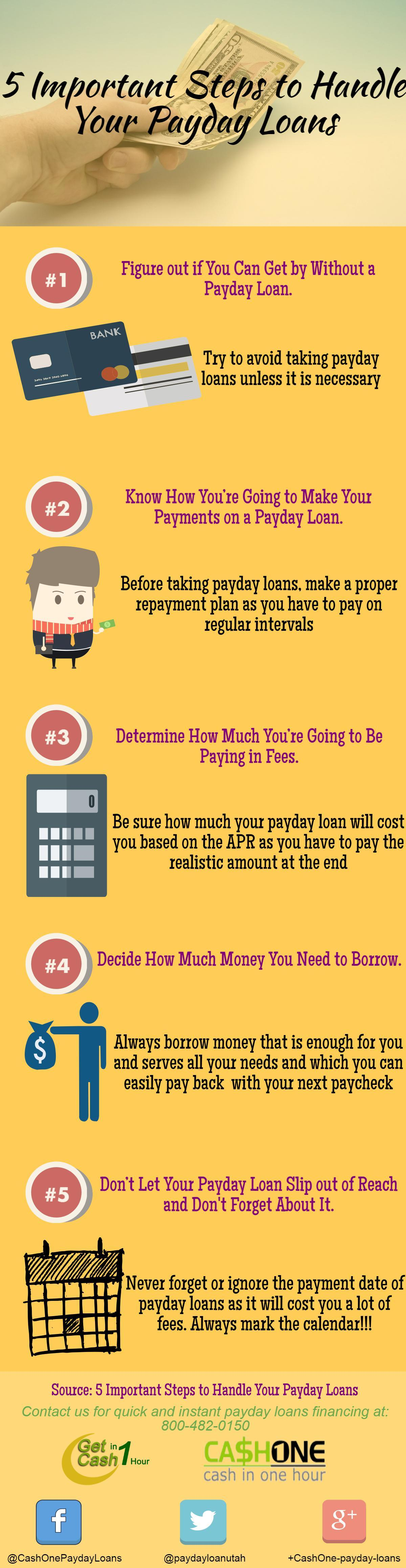 Important Steps to Handle Your Payday Loans