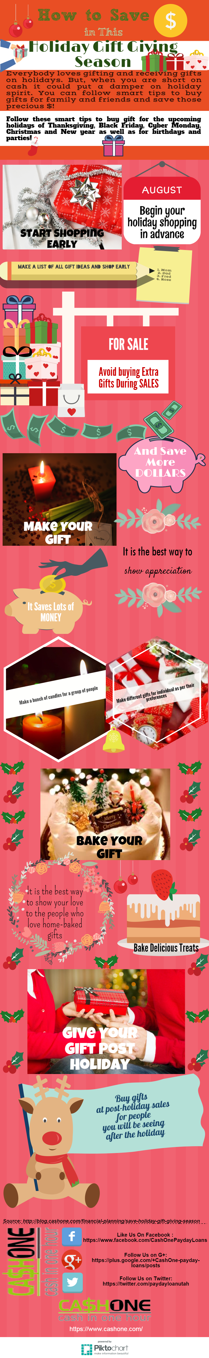 How to Save $ in This Holiday Gift Giving Season Infographic
