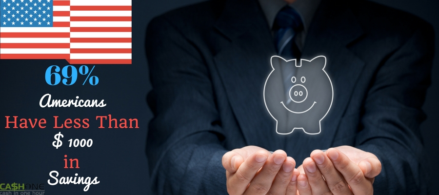 Survey on Americans for Savings